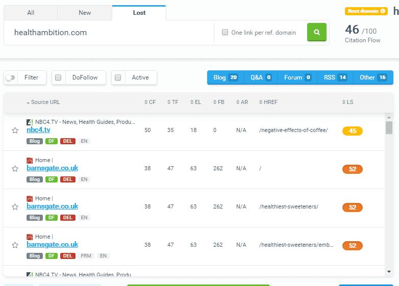 mangools review: is it the best seo tool?
